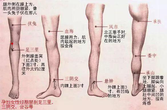 为什么腿部保养要趁早?