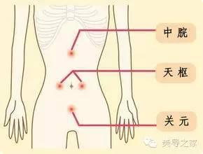 腹部按摩有什么好处?