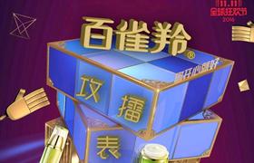 百雀羚1.45亿元 成功卫冕双11美妆类NO.1