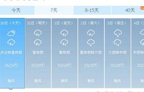 2017广州美博会期间天气怎么样?