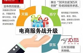 消费升级引发电商服务战升级