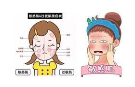 英敏特:中国过敏肌化妆品比例超12% 高过日本