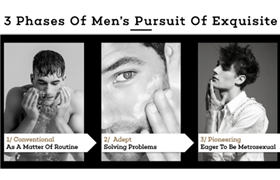 """百度男士化妆品行业报告:""""他颜值""""经济时代来"""