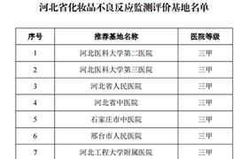 7家医疗机构成为河北首批化妆品不良反应监测评价基地
