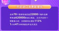 天猫双11预售火爆:上万元的美容仪30秒售罄6000台
