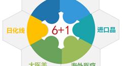 【通知】2020第15届郑州美博会延期至8月份举办