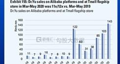 崛起中的中国化妆品行业