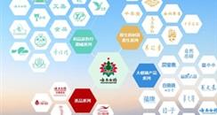 云南白药旗下子公司成立化妆品公司
