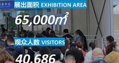 成都美博会官方大数据披露(CCBE展后报告)